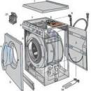 Ремонт стиральных машин, Бийск